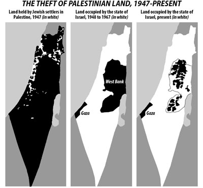 Theft of Palestinian Land - 1947 to Present