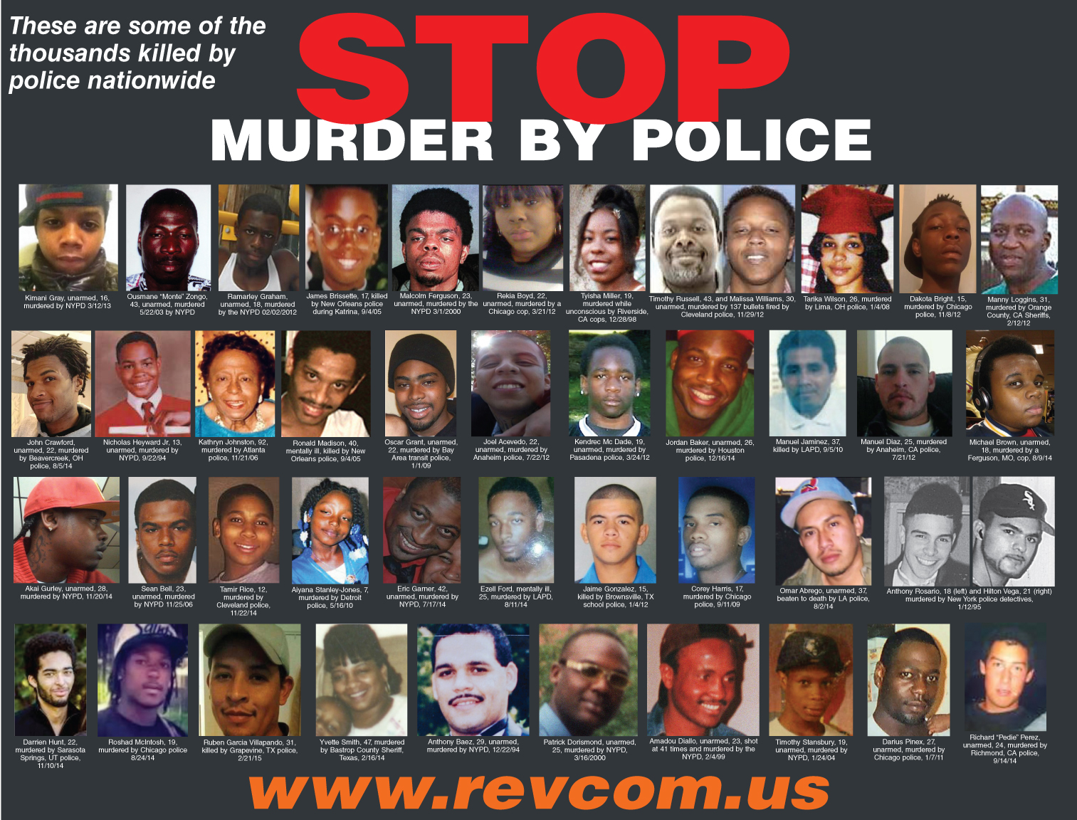 New Evidence Confirms Police ARE Killing Black People at an ...