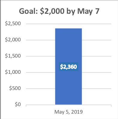 revcom us, April 22, 2019 through April 28, 2019
